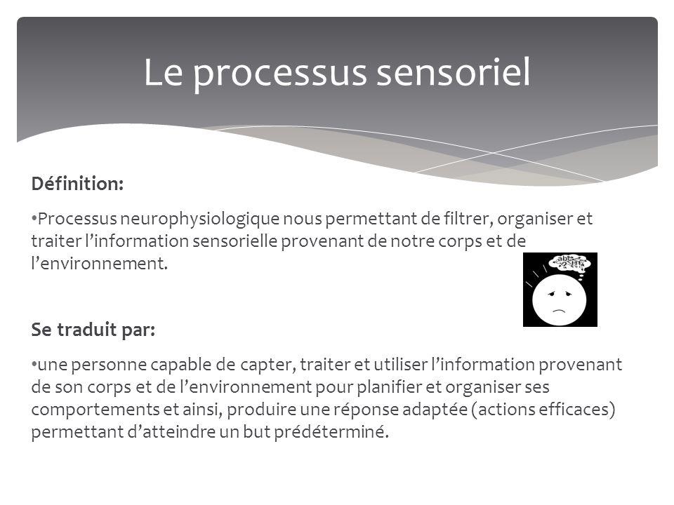 Le processus sensoriel