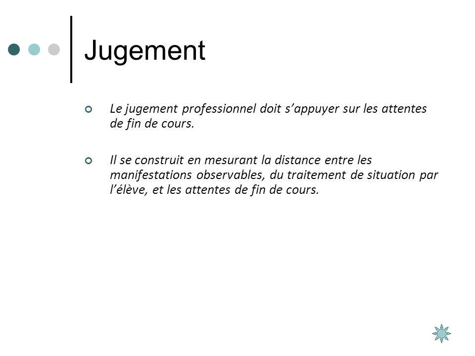 Jugement Le jugement professionnel doit s'appuyer sur les attentes de fin de cours.