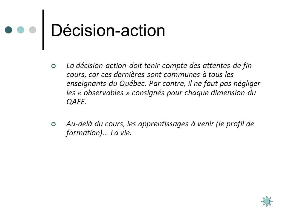 Décision-action