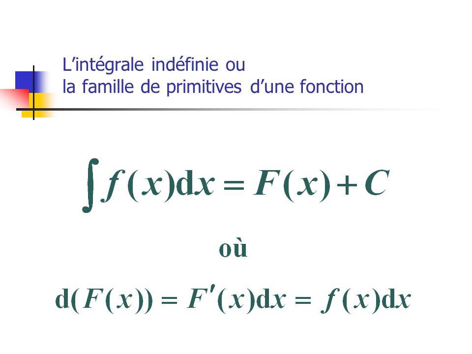 L'intégrale indéfinie ou la famille de primitives d'une fonction
