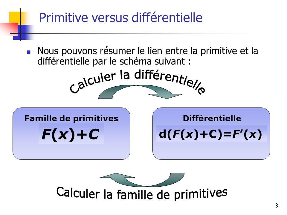 Primitive versus différentielle