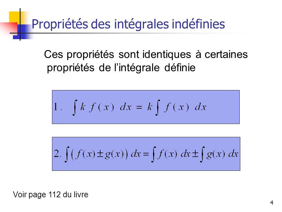 Propriétés des intégrales indéfinies