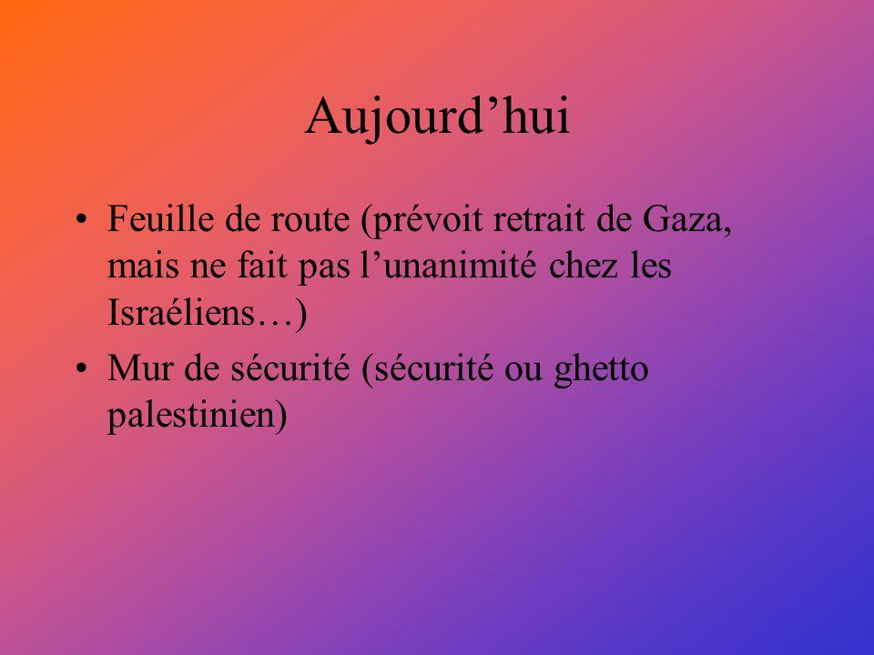 Aujourd'hui Feuille de route (prévoit retrait de Gaza, mais ne fait pas l'unanimité chez les Israéliens…)