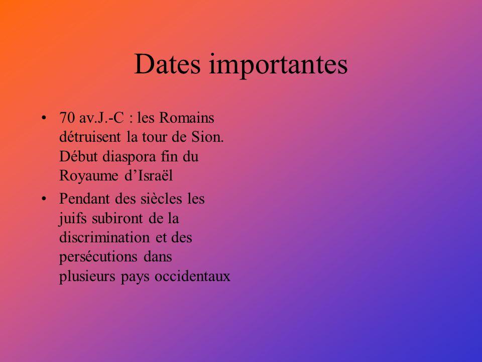 Dates importantes 70 av.J.-C : les Romains détruisent la tour de Sion. Début diaspora fin du Royaume d'Israël.