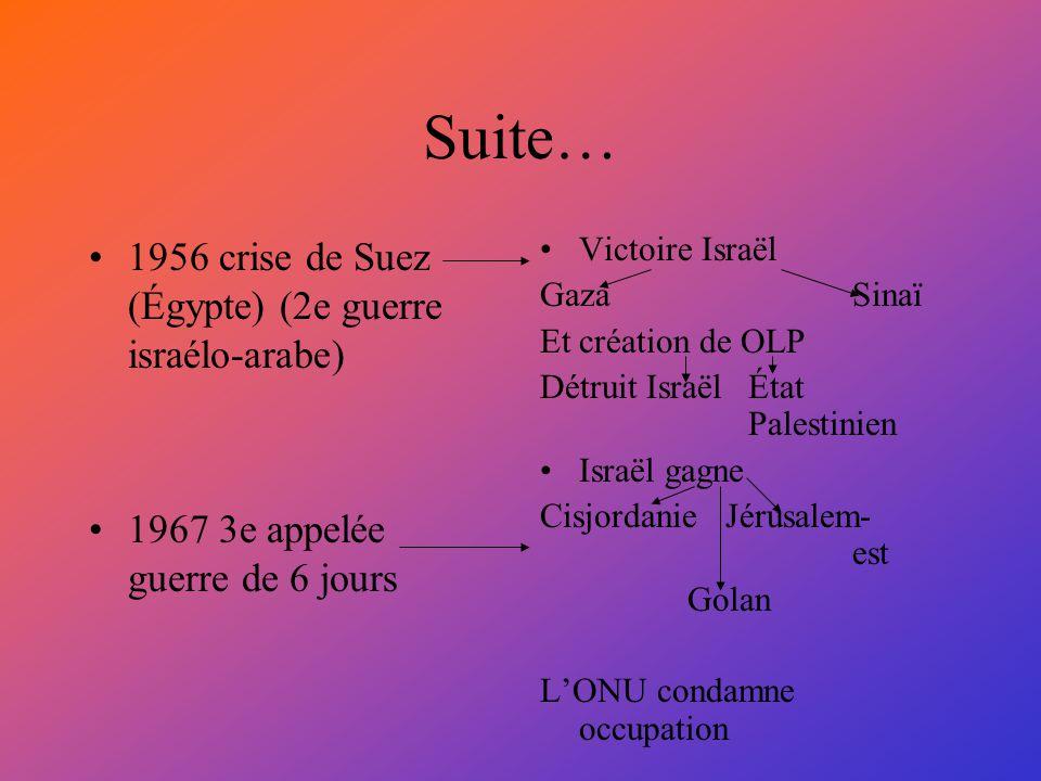 Suite… 1956 crise de Suez (Égypte) (2e guerre israélo-arabe)