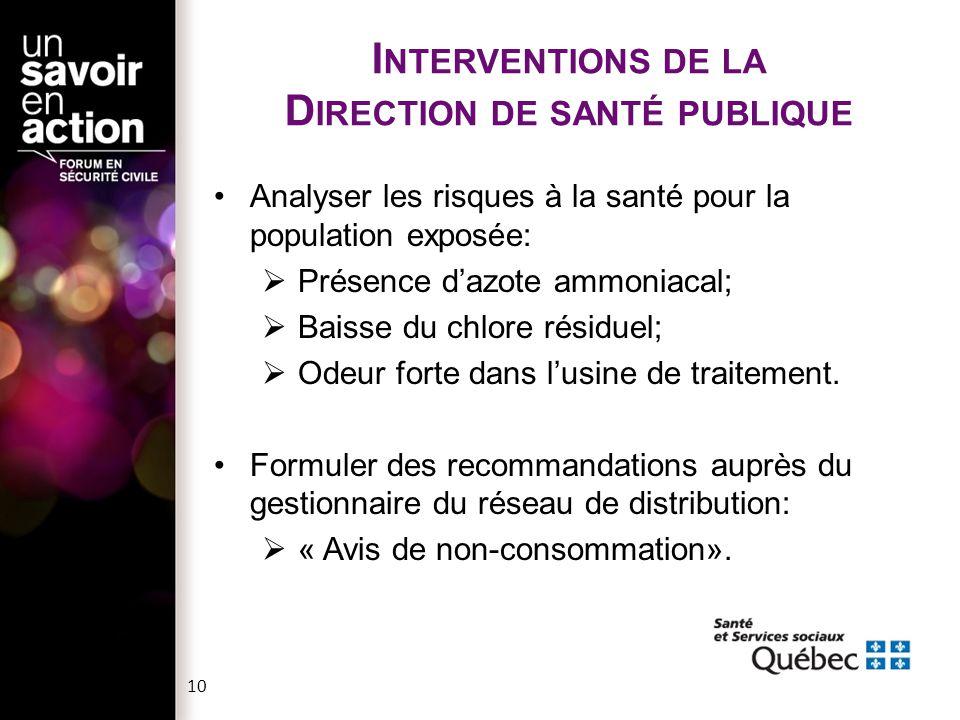 Direction de santé publique