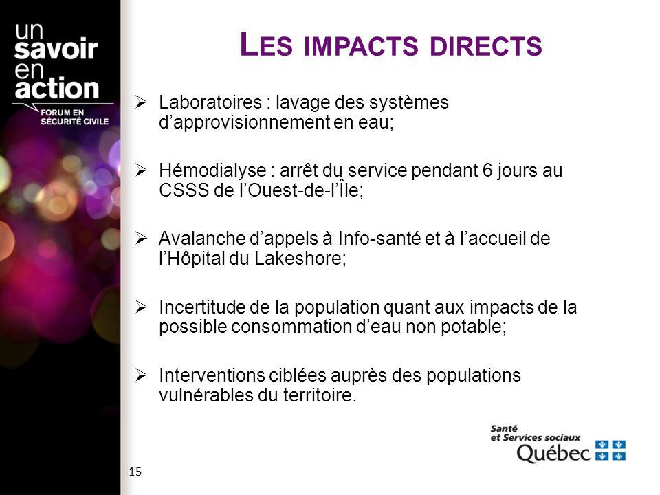 Les impacts directs Laboratoires : lavage des systèmes d'approvisionnement en eau;