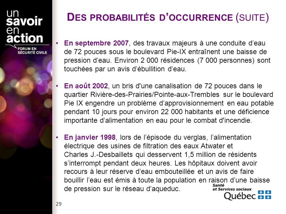 Des probabilités d'occurrence (suite)