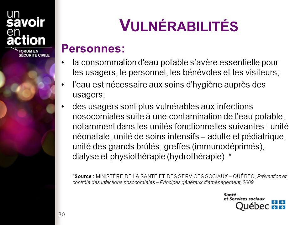 Vulnérabilités Personnes: