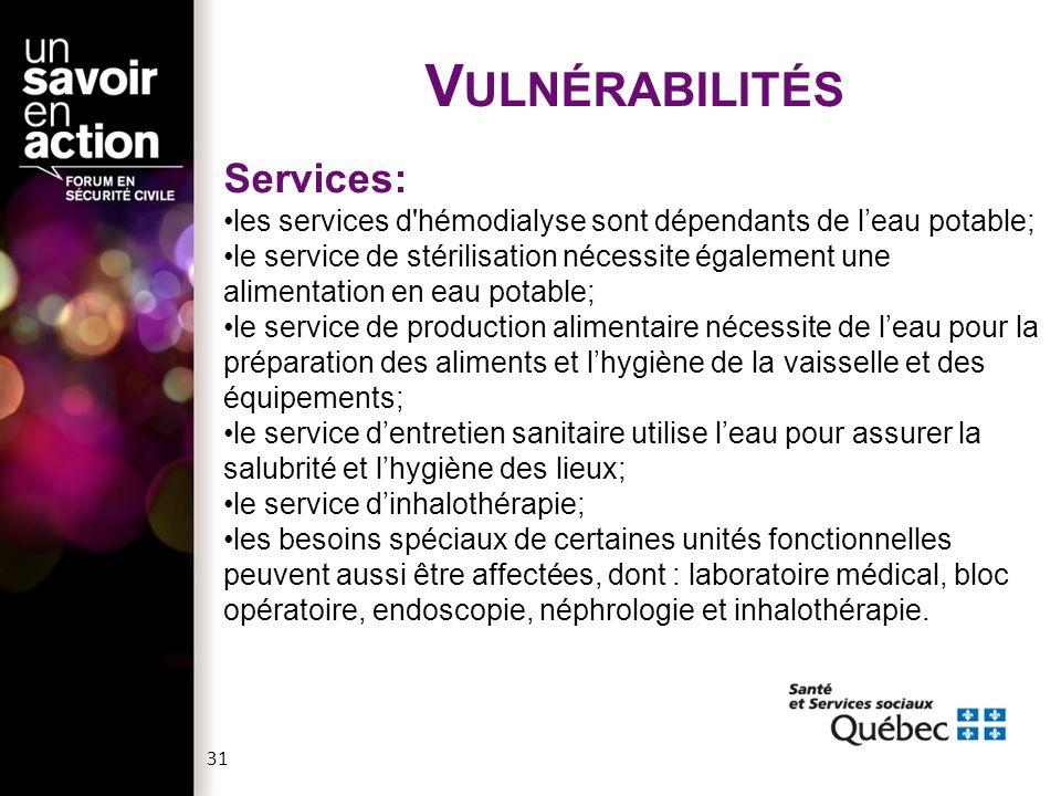 Vulnérabilités Services: