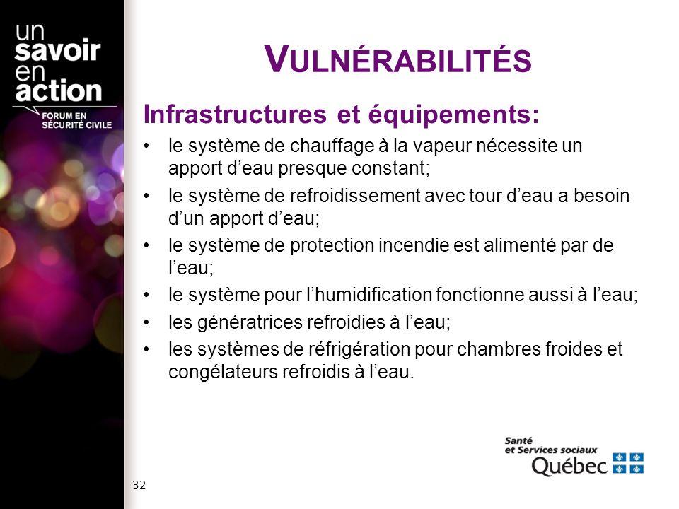 Vulnérabilités Infrastructures et équipements: