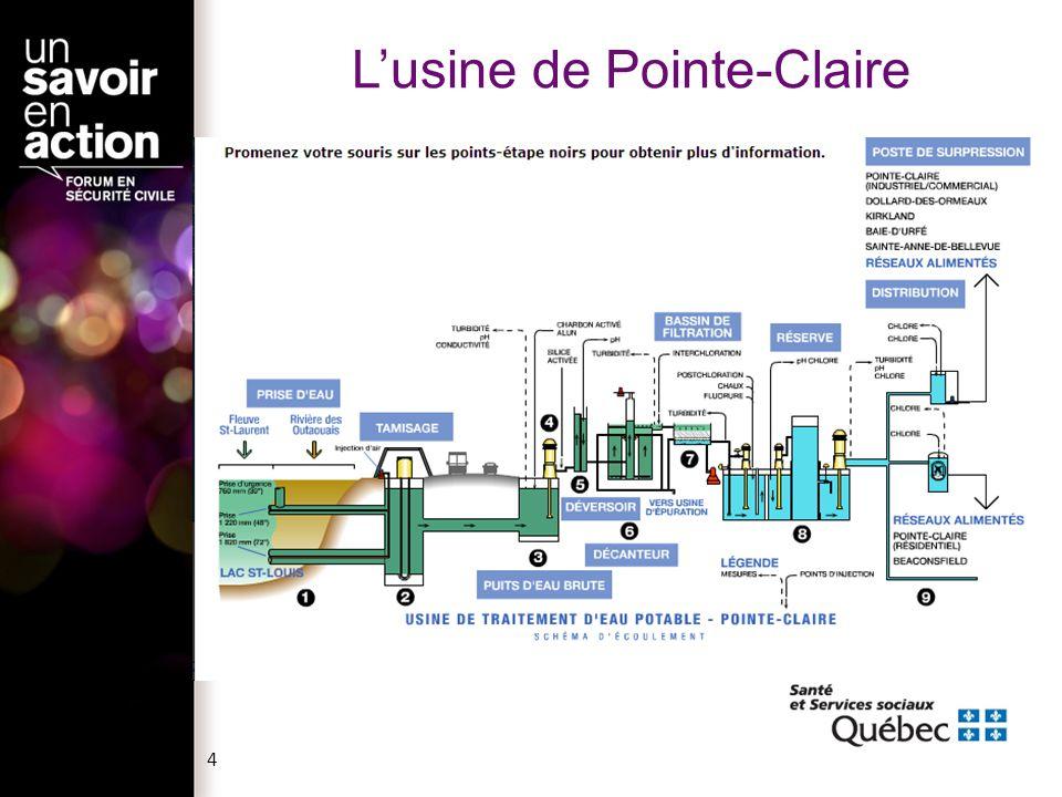 L'usine de Pointe-Claire