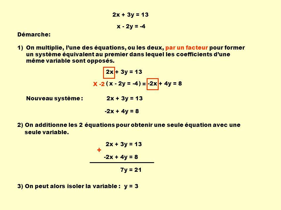+ 2x + 3y = 13 x - 2y = -4 Démarche: 1)