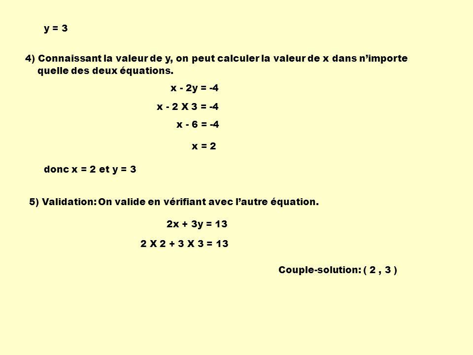 y = 3 4) Connaissant la valeur de y, on peut calculer la valeur de x dans n'importe. quelle des deux équations.