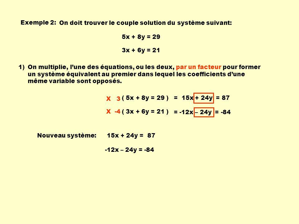 Exemple 2: On doit trouver le couple solution du système suivant: 5x + 8y = 29. 3x + 6y = 21. 1)