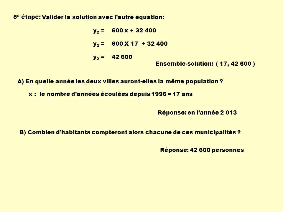 5e étape: Valider la solution avec l'autre équation: y2 = 600 x + 32 400. y2 = 600 X 17 + 32 400.
