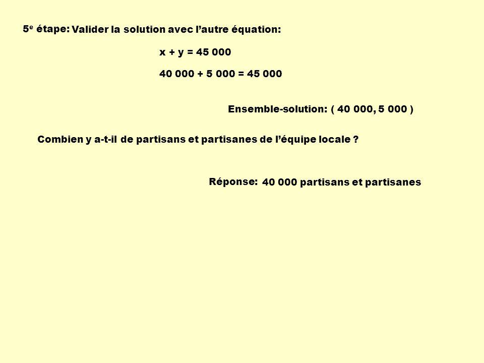 5e étape: Valider la solution avec l'autre équation: x + y = 45 000. 40 000 + 5 000 = 45 000. Ensemble-solution:
