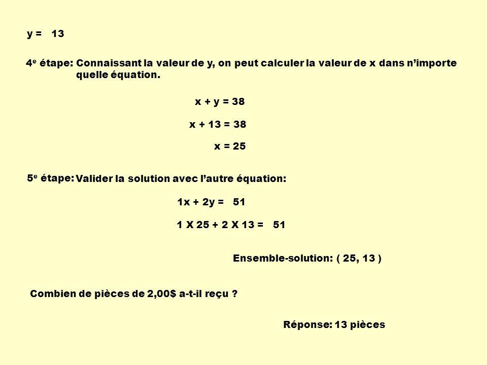 y = 13 4e étape: Connaissant la valeur de y, on peut calculer la valeur de x dans n'importe quelle équation.