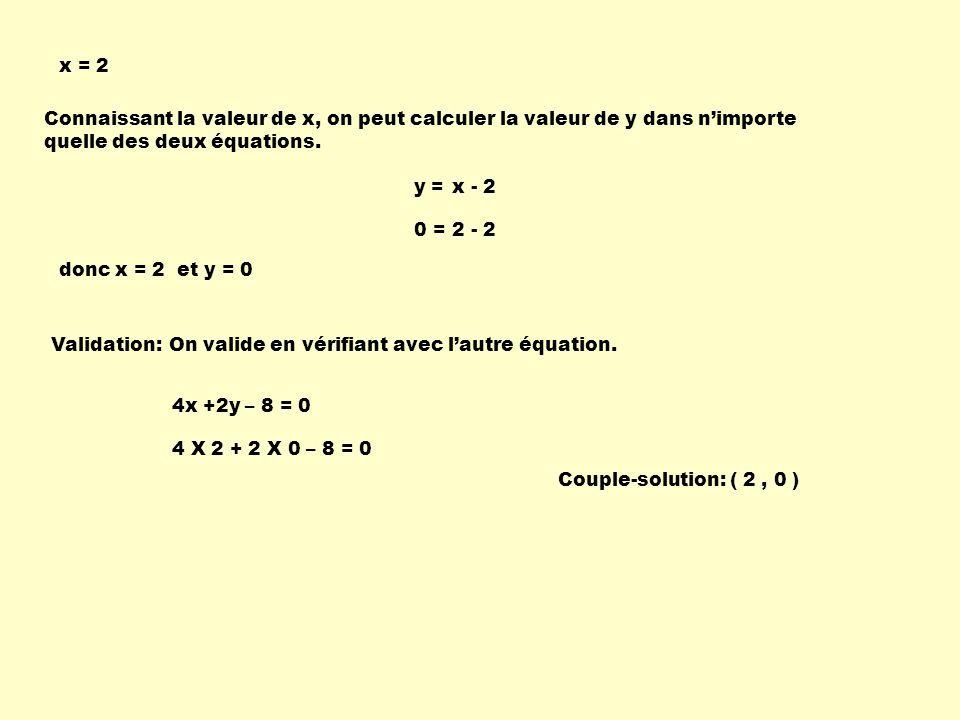 x = 2 Connaissant la valeur de x, on peut calculer la valeur de y dans n'importe quelle des deux équations.