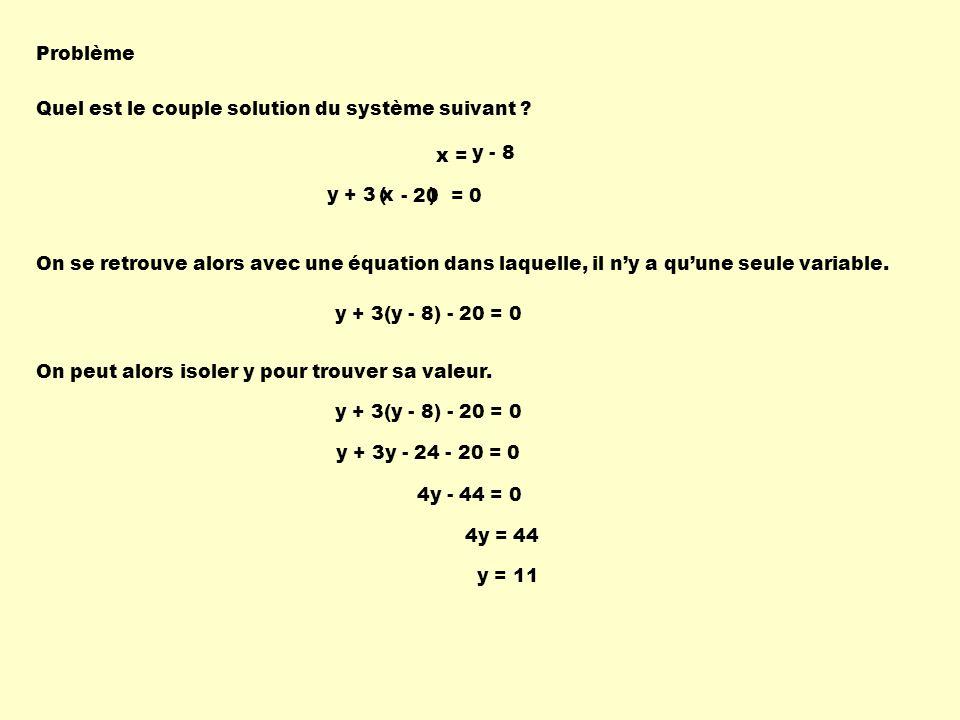 Problème Quel est le couple solution du système suivant x = y - 8. y + 3. ( ) x. - 20 = 0.