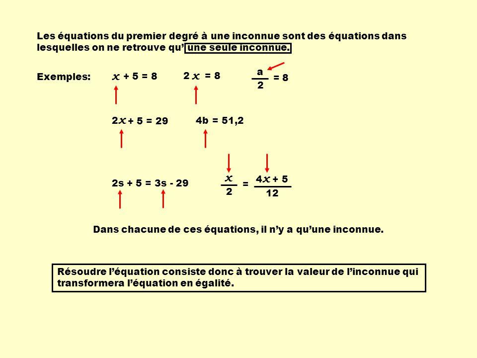 Les équations du premier degré à une inconnue sont des équations dans lesquelles on ne retrouve qu'