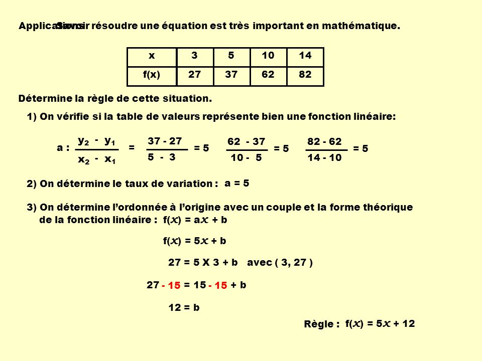 Applications Savoir résoudre une équation est très important en mathématique. x. f(x) 3. 27. 5.