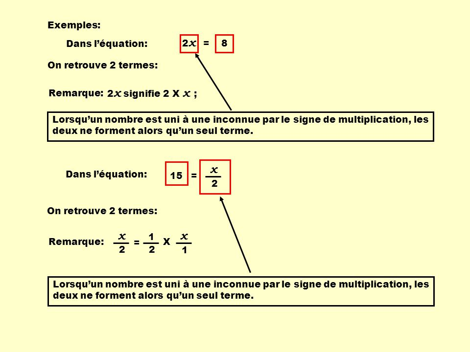x x x Exemples: 2x = 8 Dans l'équation: On retrouve 2 termes: