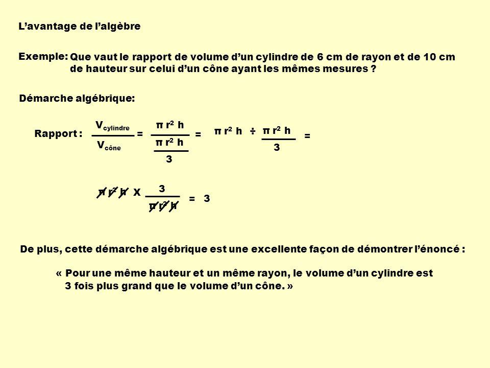 L'avantage de l'algèbre