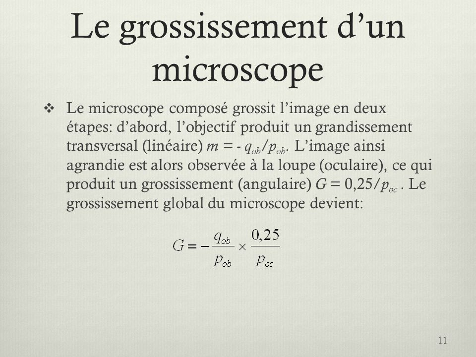 Le grossissement d'un microscope