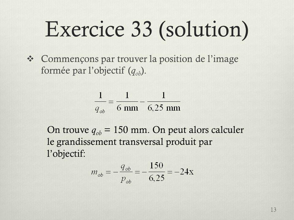 Exercice 33 (solution) Commençons par trouver la position de l'image formée par l'objectif (qob).