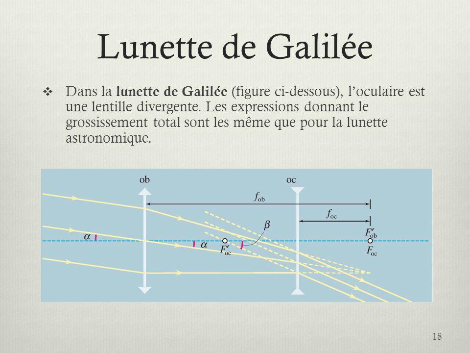 Lunette de Galilée