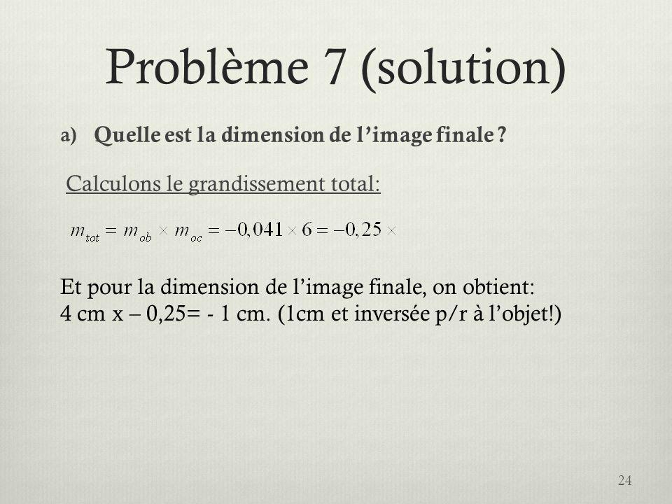Problème 7 (solution) Quelle est la dimension de l'image finale