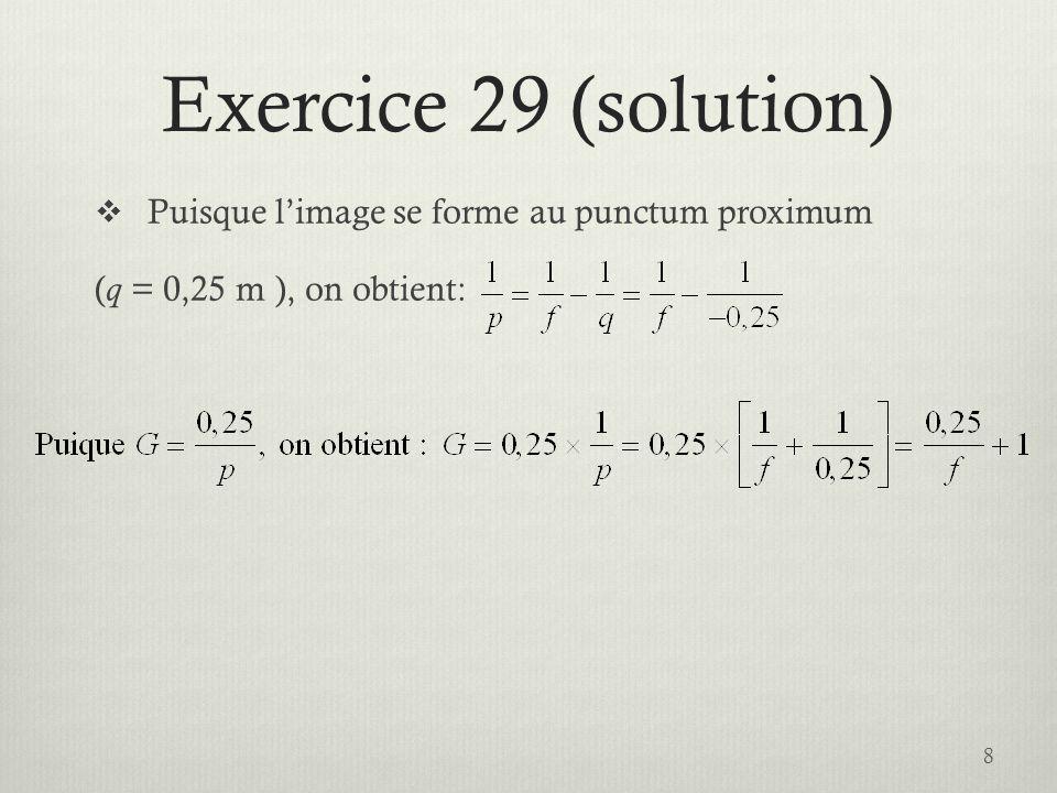 Exercice 29 (solution) Puisque l'image se forme au punctum proximum