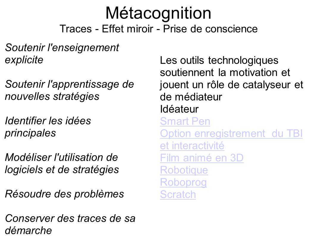 Métacognition Traces - Effet miroir - Prise de conscience