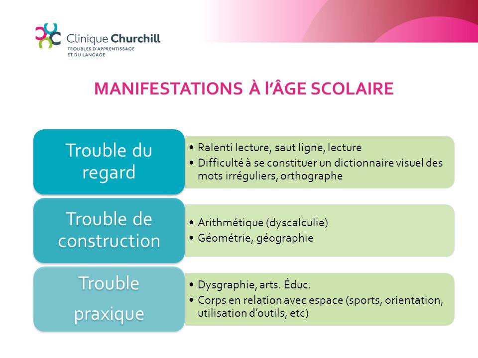 MANIFESTATIONS À l'ÂGE SCOLAIRE