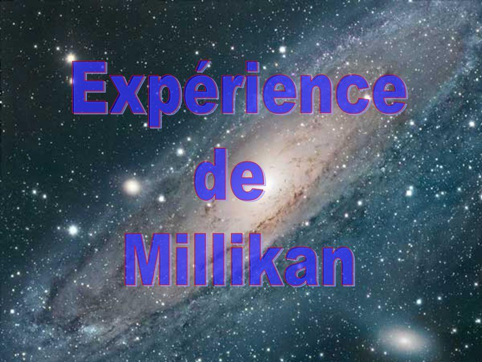 Expérience de Millikan