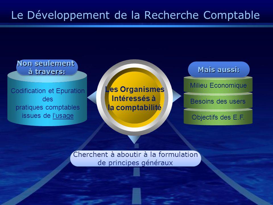 Le Développement de la Recherche Comptable