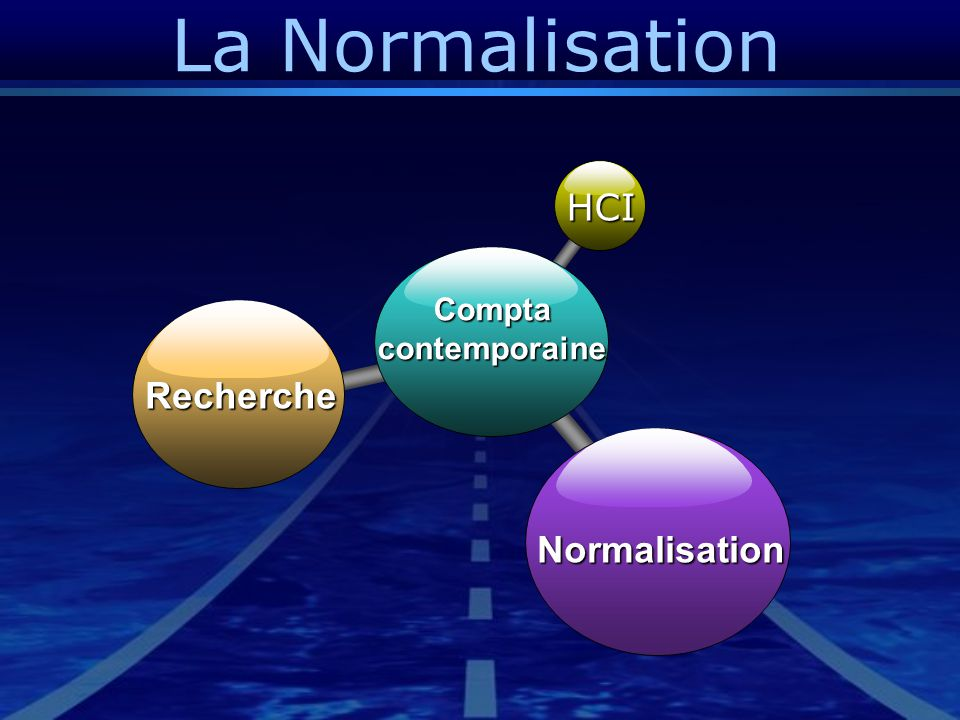 La Normalisation HCI Compta contemporaine Recherche Normalisation
