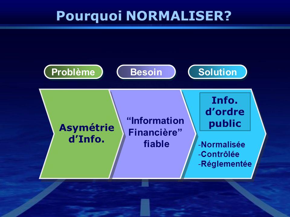 Information Financière