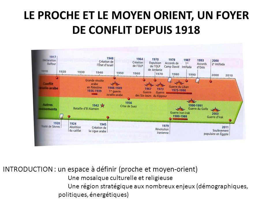 LE PROCHE ET LE MOYEN ORIENT, UN FOYER DE CONFLIT DEPUIS 1918