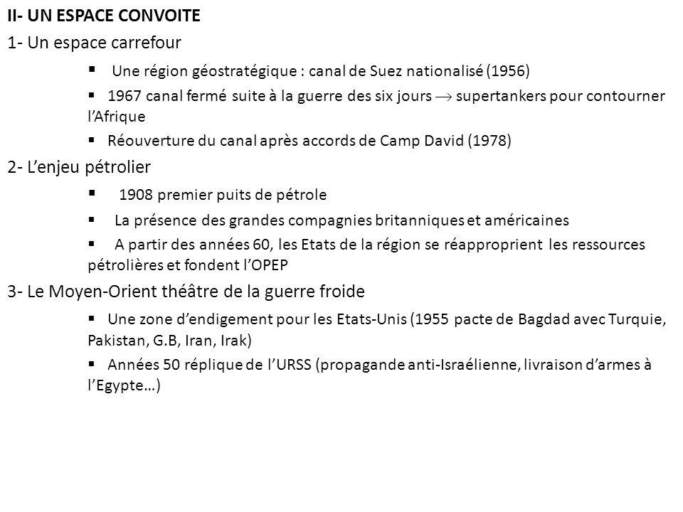 Une région géostratégique : canal de Suez nationalisé (1956)