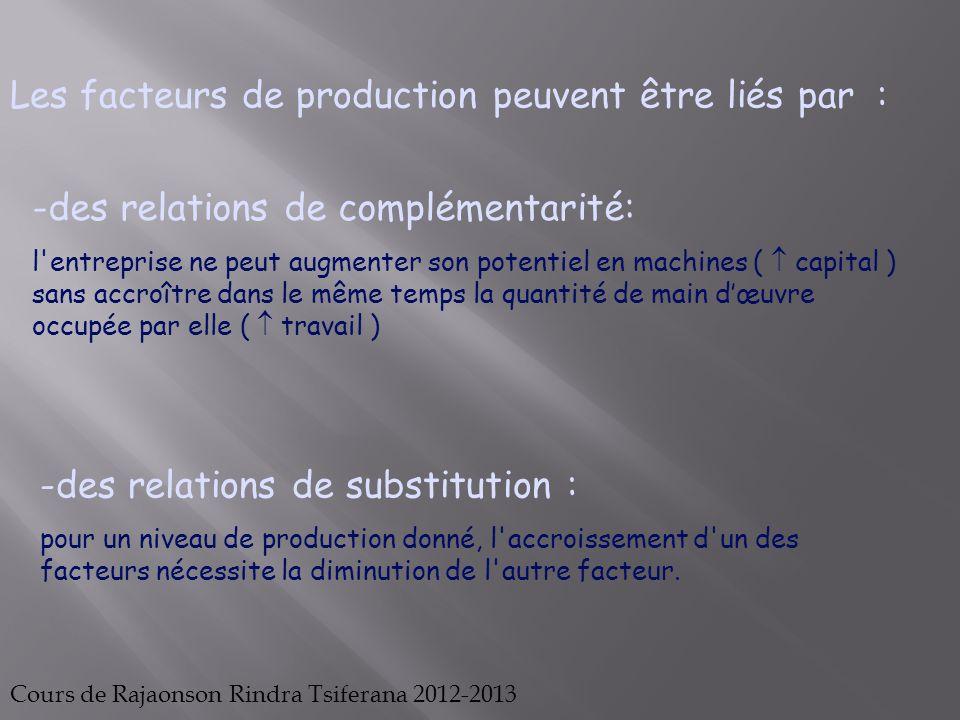Les facteurs de production peuvent être liés par :