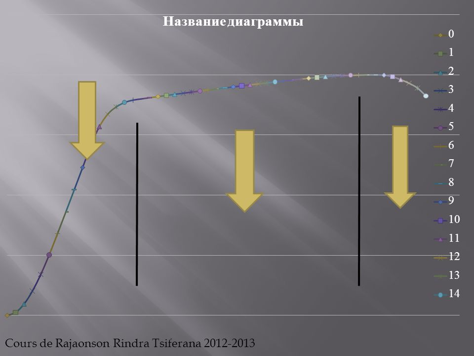 Cours de Rajaonson Rindra Tsiferana 2012-2013