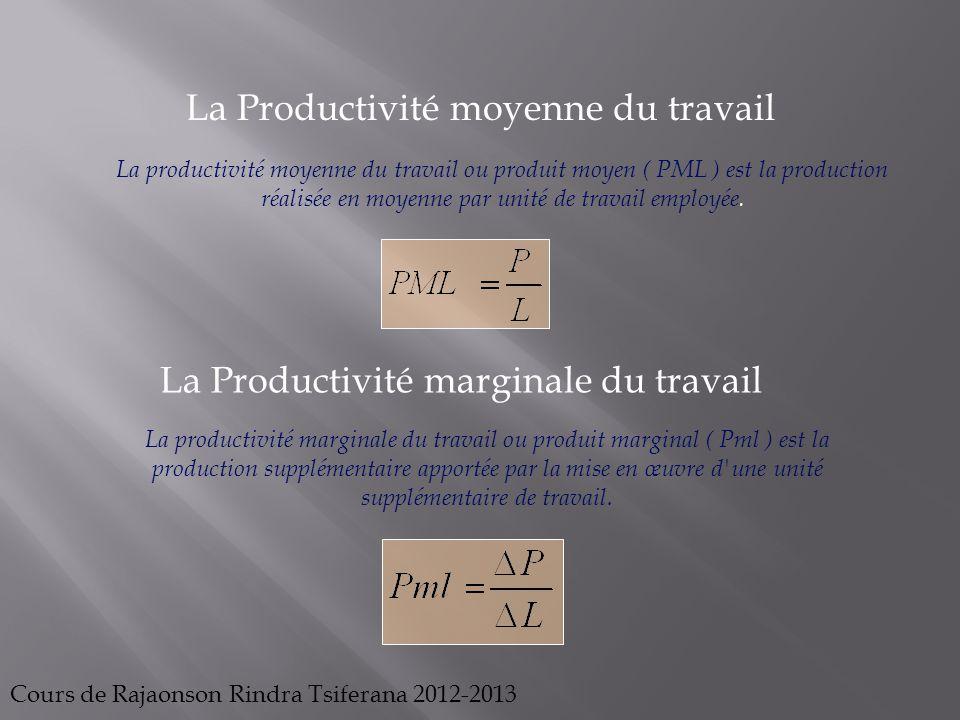 La Productivité moyenne du travail