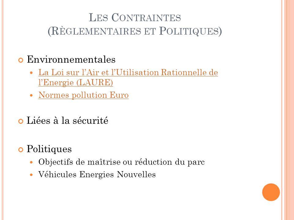 Les Contraintes (Règlementaires et Politiques)