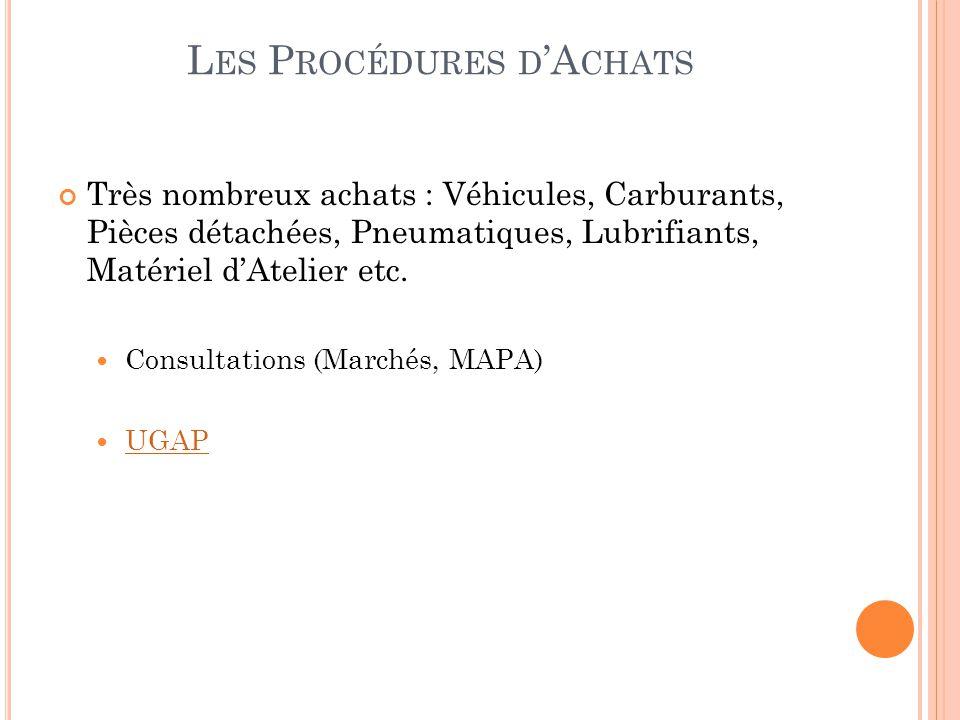 Les Procédures d'Achats