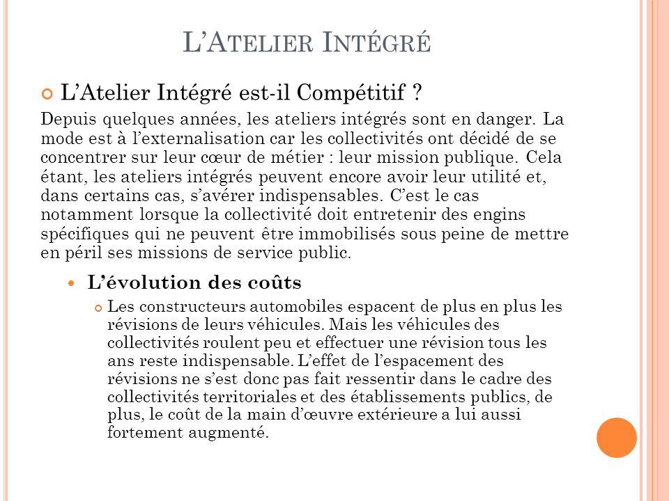 L'Atelier Intégré L'Atelier Intégré est-il Compétitif