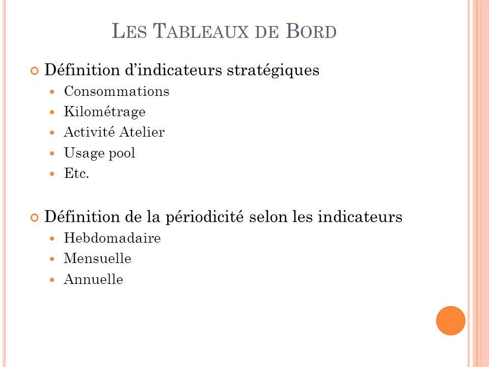 Les Tableaux de Bord Définition d'indicateurs stratégiques