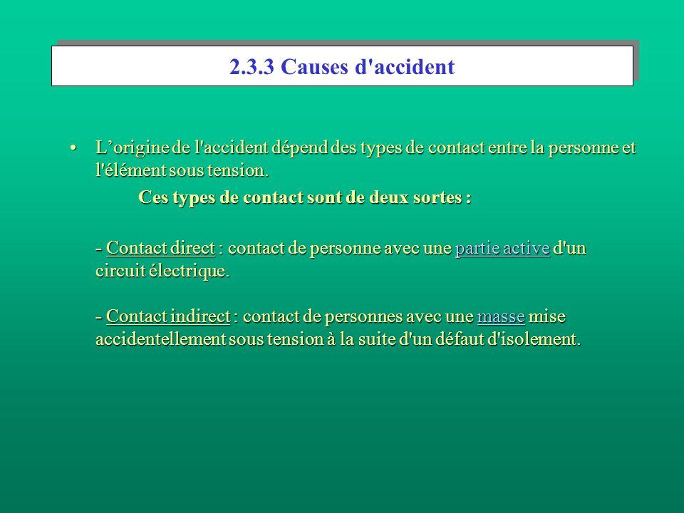 2.3.3 Causes d accident L'origine de l accident dépend des types de contact entre la personne et l élément sous tension.