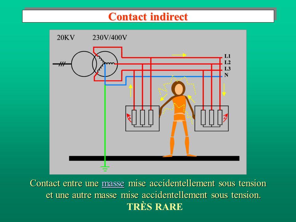 Contact indirect Contact entre une masse mise accidentellement sous tension et une autre masse mise accidentellement sous tension.